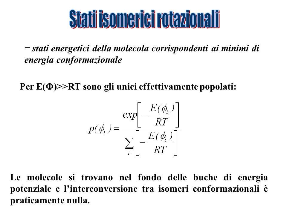 Stati isomerici rotazionali