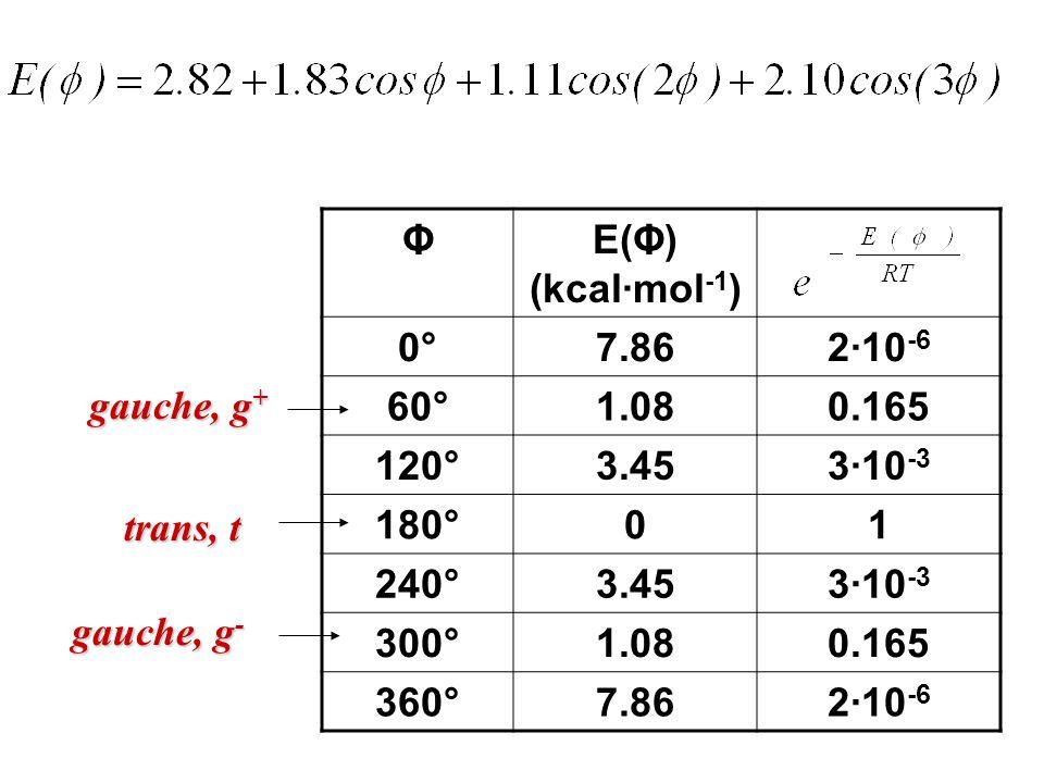Φ E(Φ) (kcal·mol-1) 0° 7.86. 2·10-6. 60° 1.08. 0.165. 120° 3.45. 3·10-3. 180° 1. 240° 300°