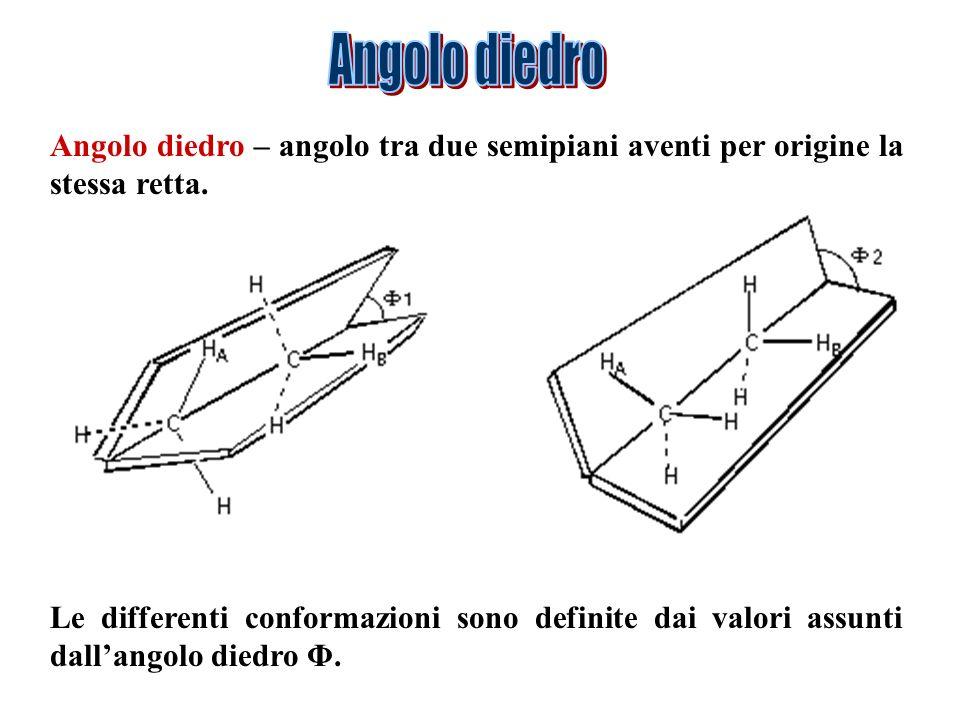 Angolo diedro Angolo diedro – angolo tra due semipiani aventi per origine la stessa retta.