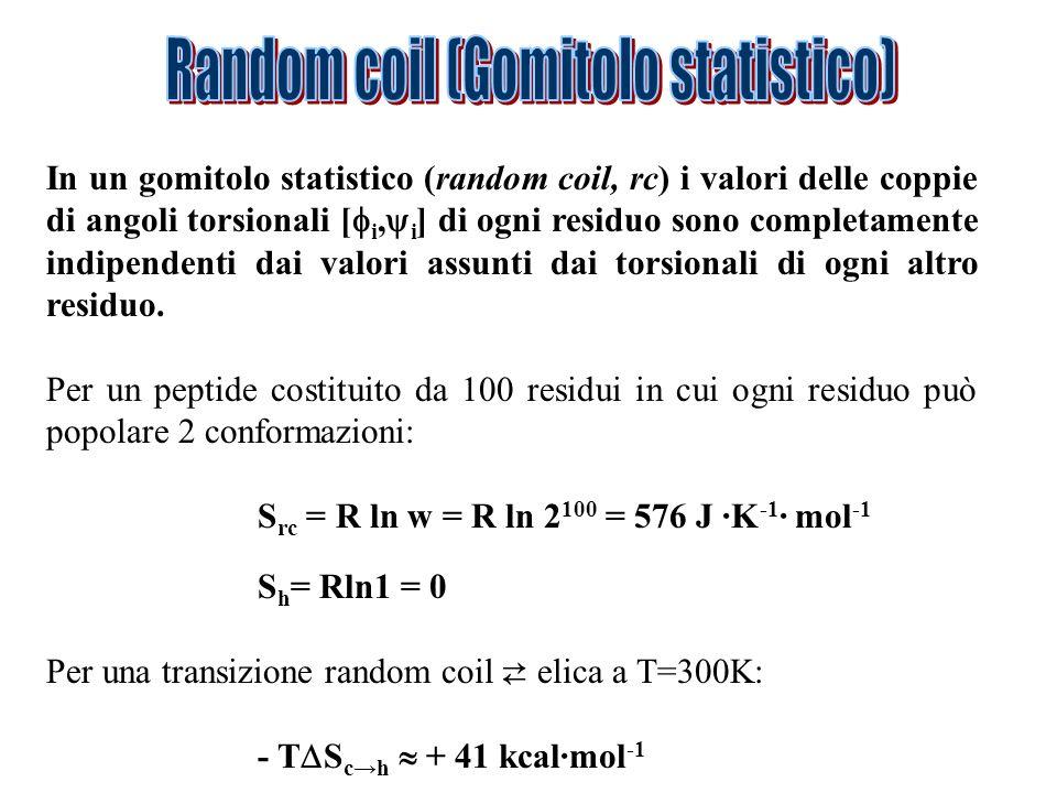 Random coil (Gomitolo statistico)