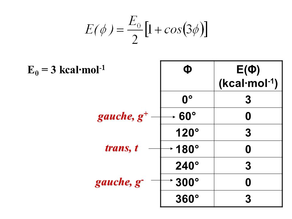 E0 = 3 kcal·mol-1 Φ. E(Φ) (kcal·mol-1) 0° 3. 60° 120° 180° 240° 300° 360° gauche, g+ trans, t.