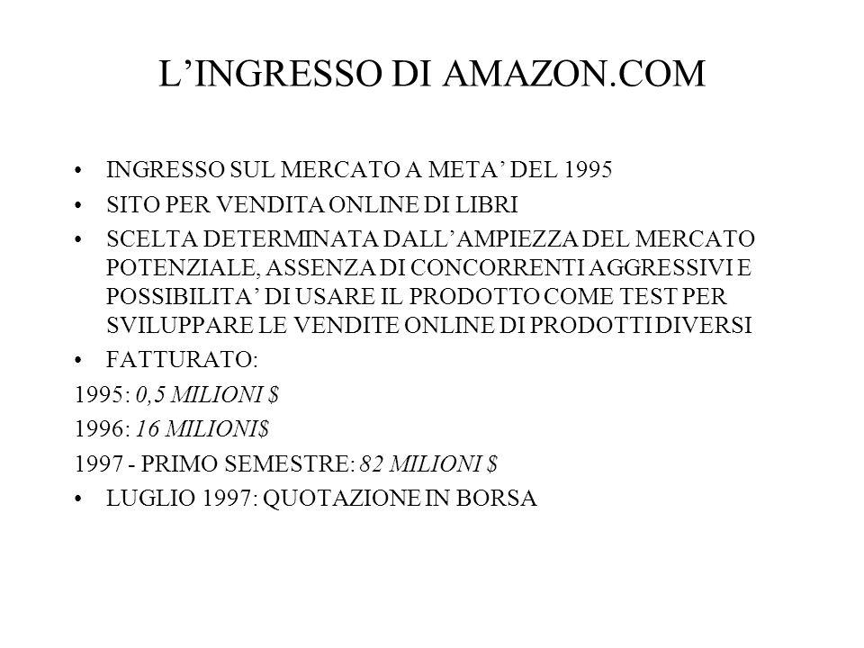 L'INGRESSO DI AMAZON.COM