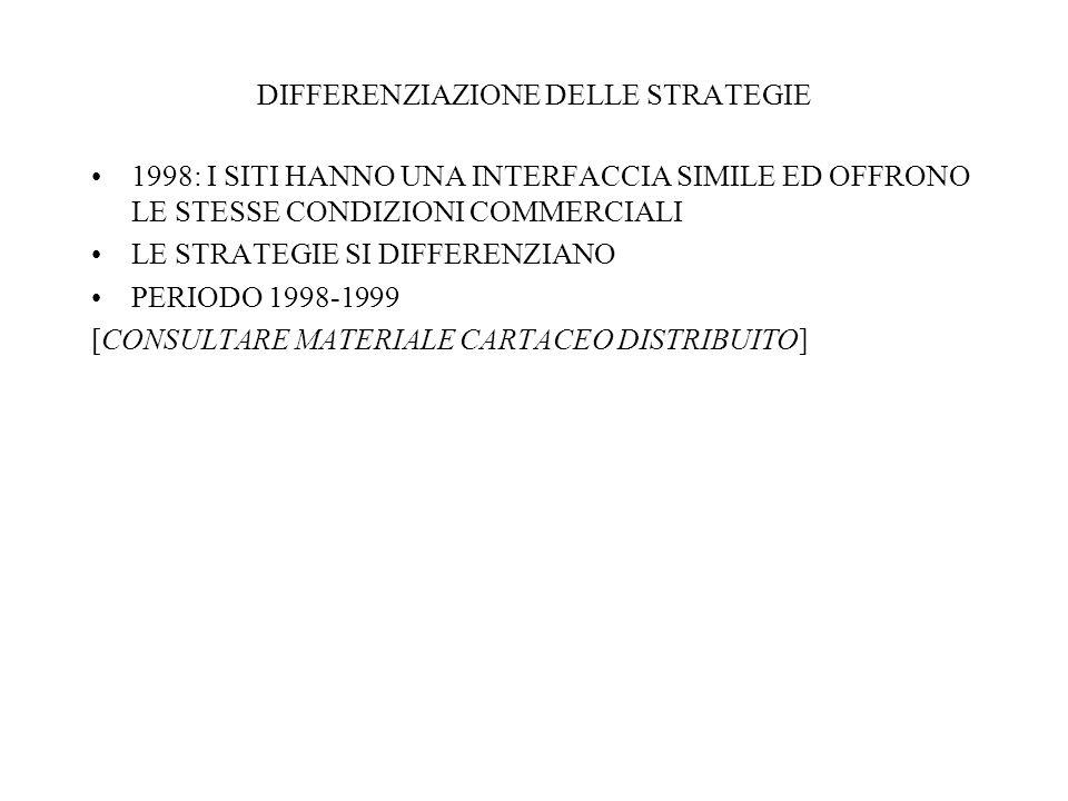 DIFFERENZIAZIONE DELLE STRATEGIE