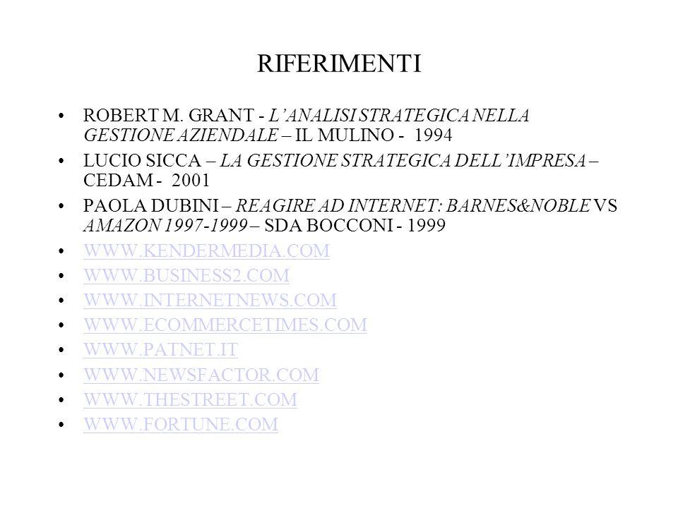 RIFERIMENTI ROBERT M. GRANT - L'ANALISI STRATEGICA NELLA GESTIONE AZIENDALE – IL MULINO - 1994.