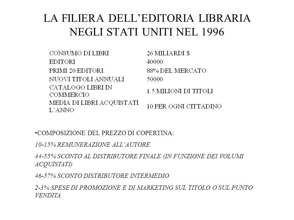 LA FILIERA DELL'EDITORIA LIBRARIA NEGLI STATI UNITI NEL 1996