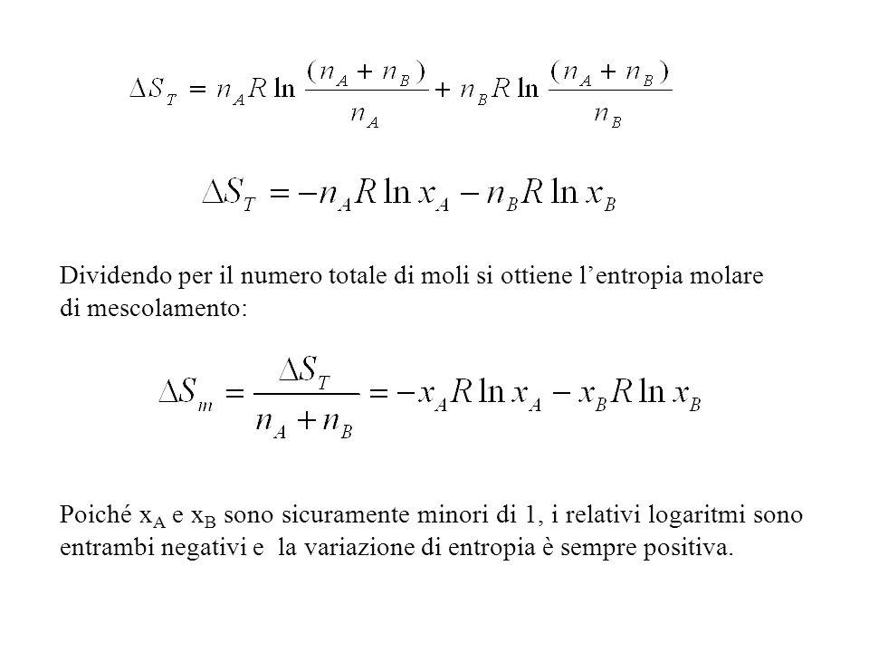 Dividendo per il numero totale di moli si ottiene l'entropia molare di mescolamento: