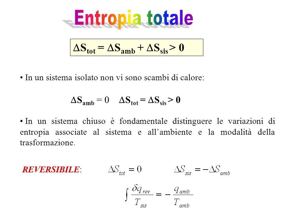 Entropia totale Stot = Samb + Ssis > 0