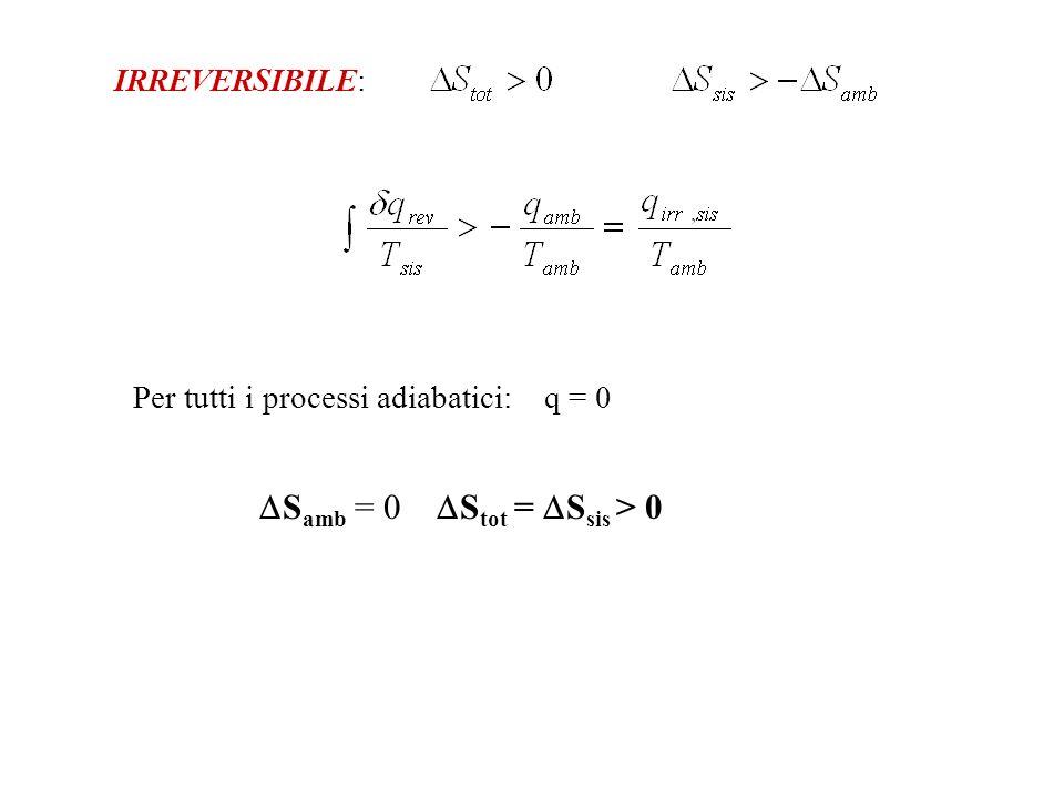Samb = 0 Stot = Ssis > 0