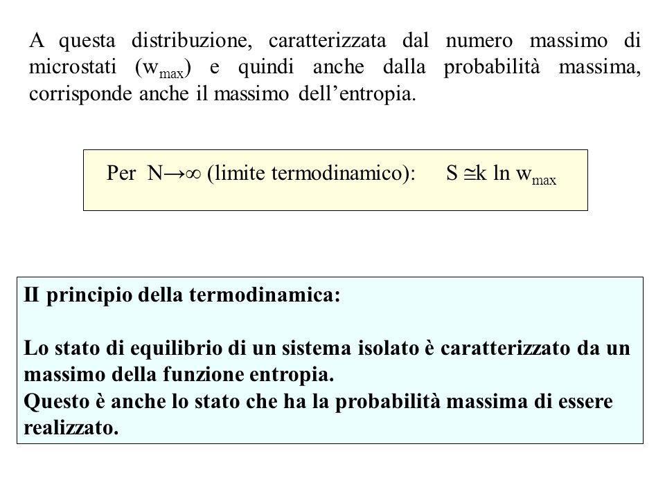 A questa distribuzione, caratterizzata dal numero massimo di microstati (wmax) e quindi anche dalla probabilità massima, corrisponde anche il massimo dell'entropia.