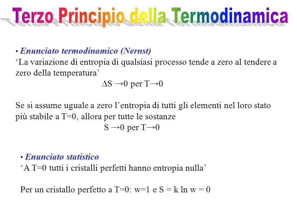 Terzo Principio della Termodinamica