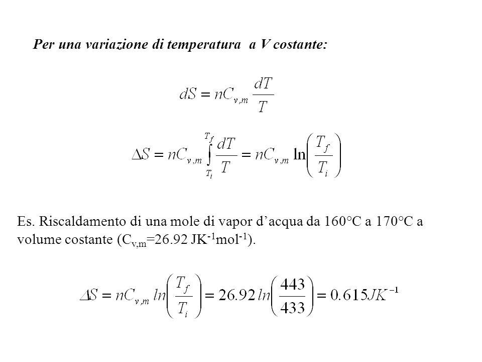 Per una variazione di temperatura a V costante:
