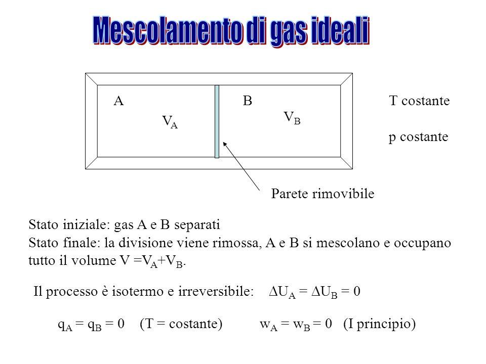 Mescolamento di gas ideali