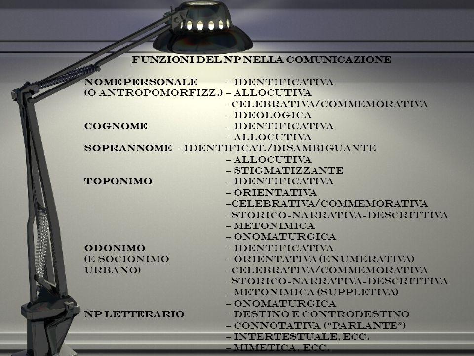 Funzioni del NP nella comunicazione