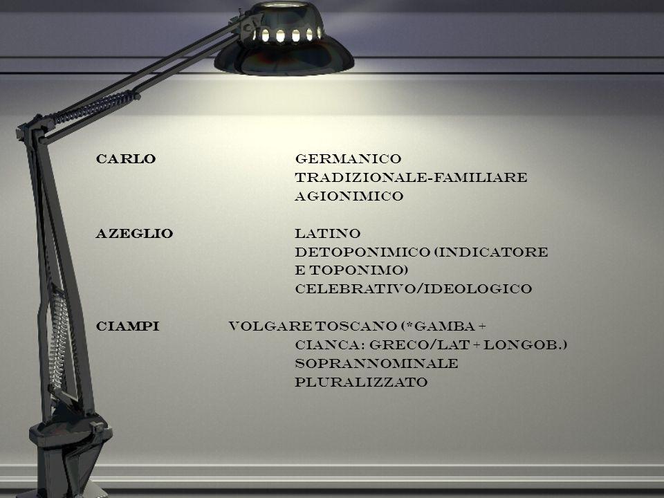 Carlo germanico tradizionale-familiare. agionimico. Azeglio latino. detoponimico (indicatore.