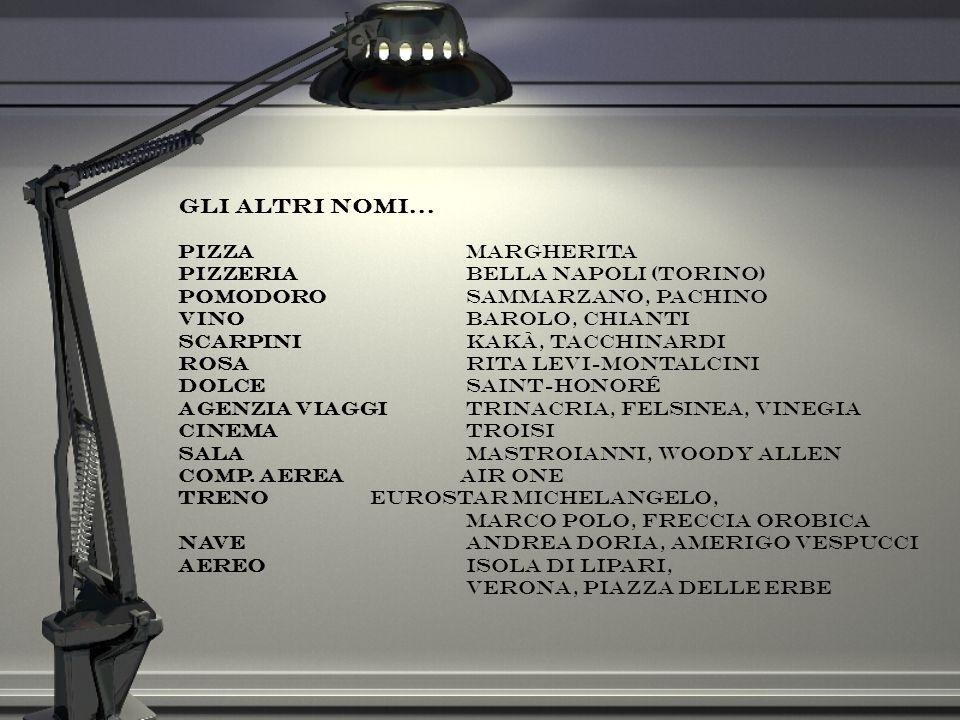 Gli altri nomi... Pizza Margherita Pizzeria Bella Napoli (Torino)