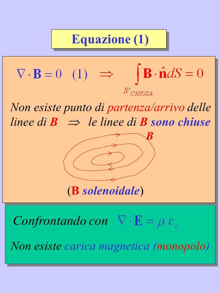 Non esiste carica magnetica (monopolo)