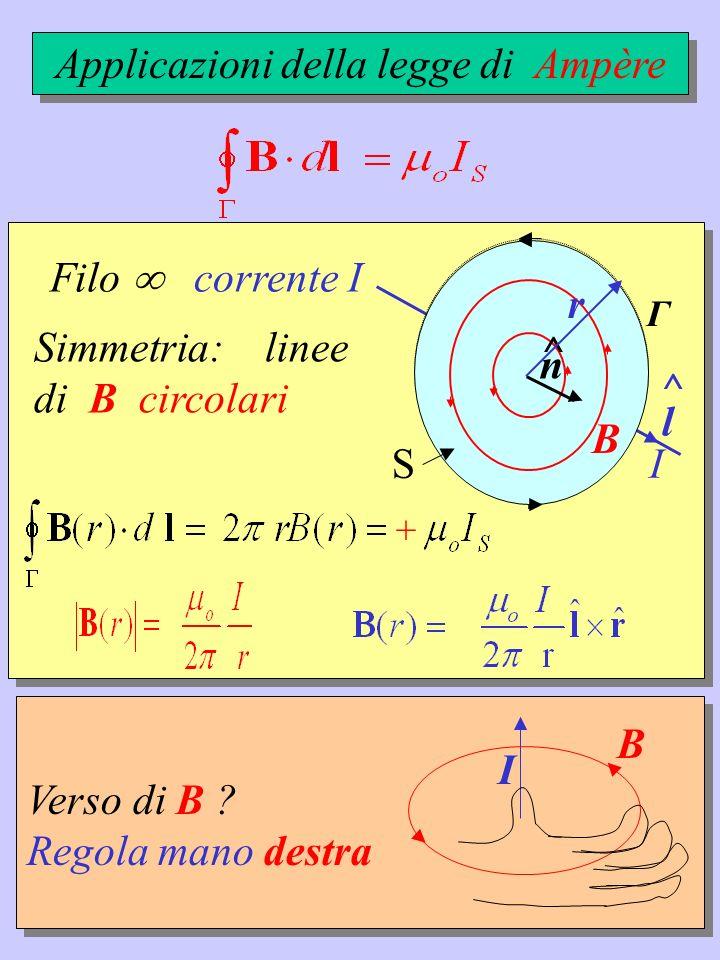 Applicazioni della legge di Ampère