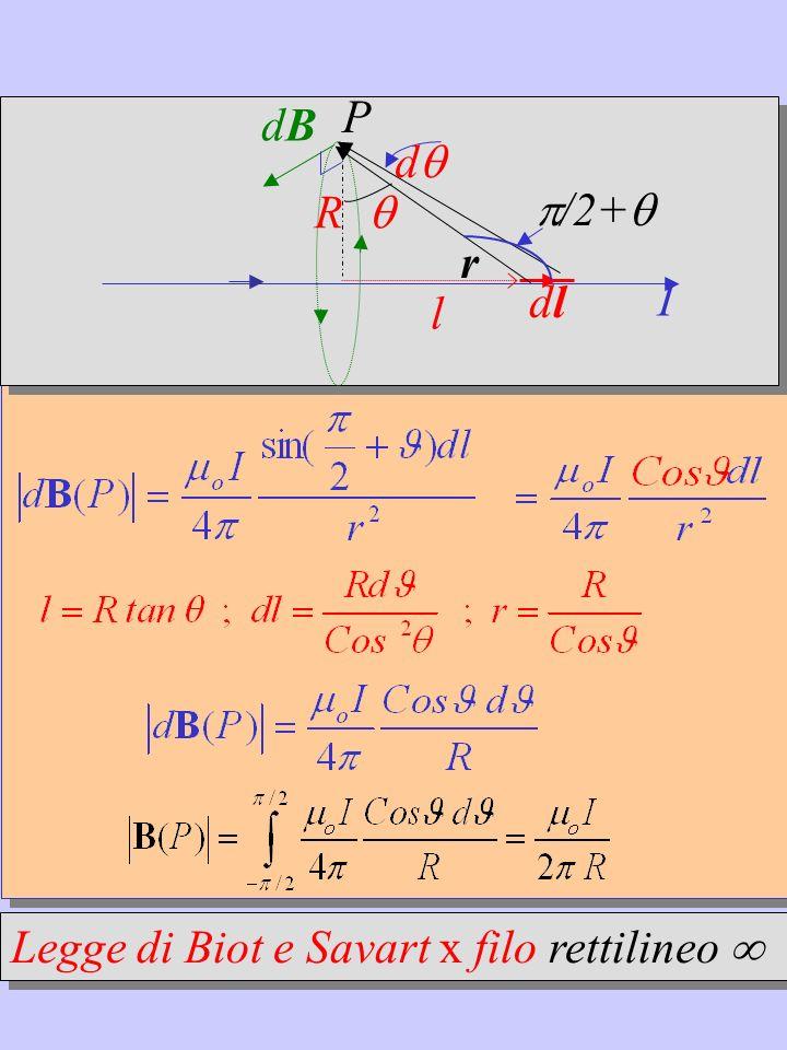 I dB dl r  P l R d /2+ Legge di Biot e Savart x filo rettilineo 