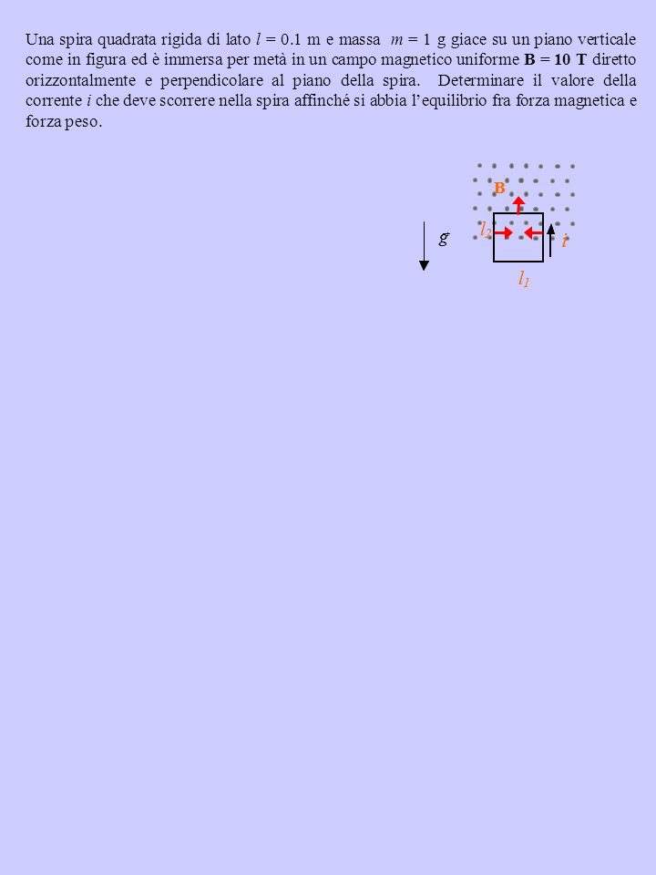 Una spira quadrata rigida di lato l = 0