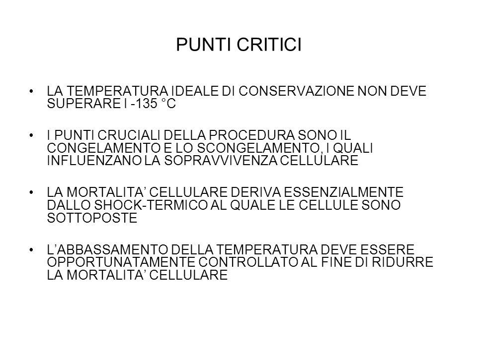 PUNTI CRITICI LA TEMPERATURA IDEALE DI CONSERVAZIONE NON DEVE SUPERARE I -135 °C.