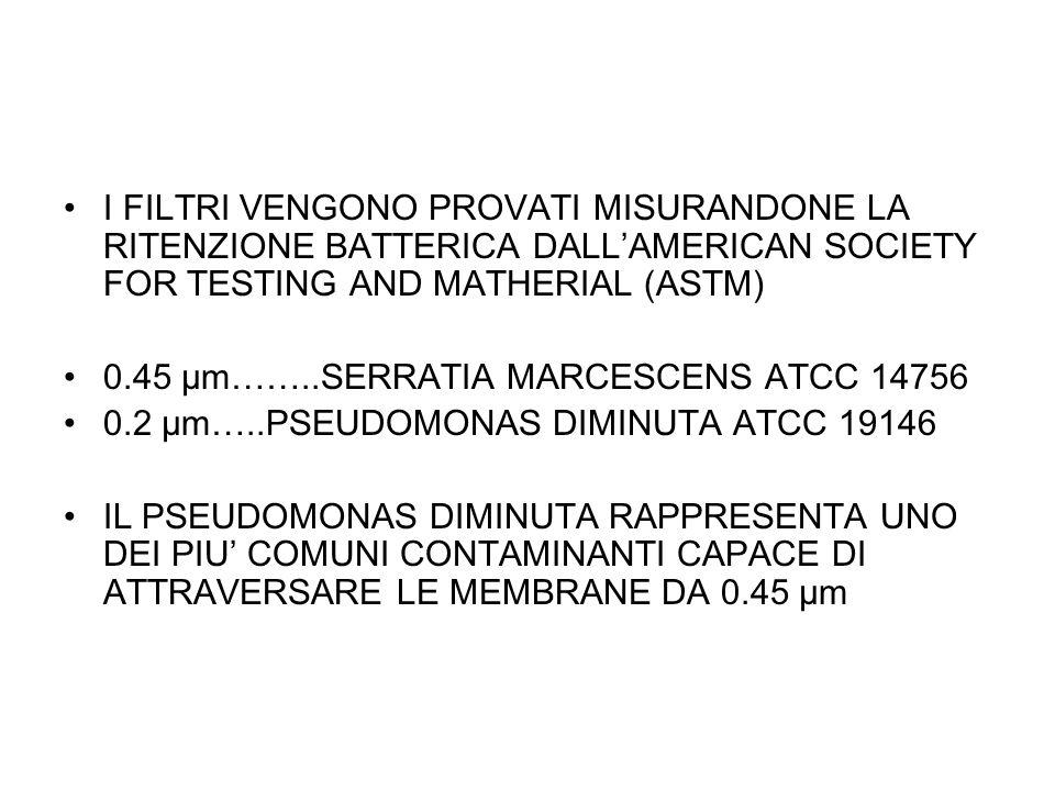 I FILTRI VENGONO PROVATI MISURANDONE LA RITENZIONE BATTERICA DALL'AMERICAN SOCIETY FOR TESTING AND MATHERIAL (ASTM)