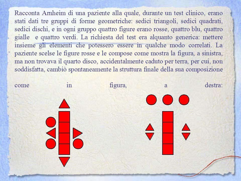 Racconta Arnheim di una paziente alla quale, durante un test clinico, erano stati dati tre gruppi di forme geometriche: sedici triangoli, sedici quadrati, sedici dischi, e in ogni gruppo quattro figure erano rosse, quattro blu, quattro gialle e quattro verdi.