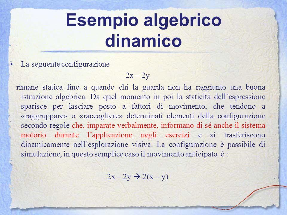 Esempio algebrico dinamico
