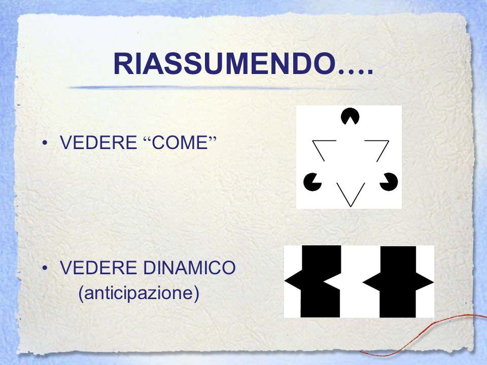 RIASSUMENDO…. VEDERE COME VEDERE DINAMICO (anticipazione)