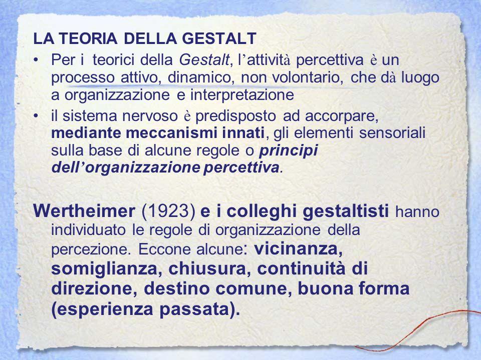 LA TEORIA DELLA GESTALT