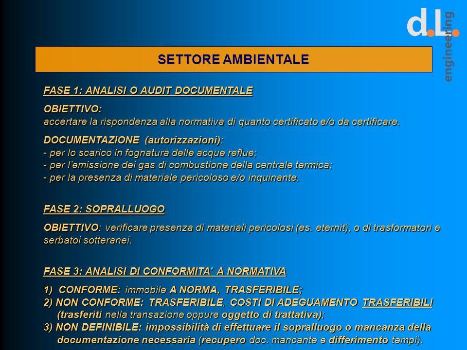 SETTORE AMBIENTALE FASE 1: ANALISI O AUDIT DOCUMENTALE OBIETTIVO: