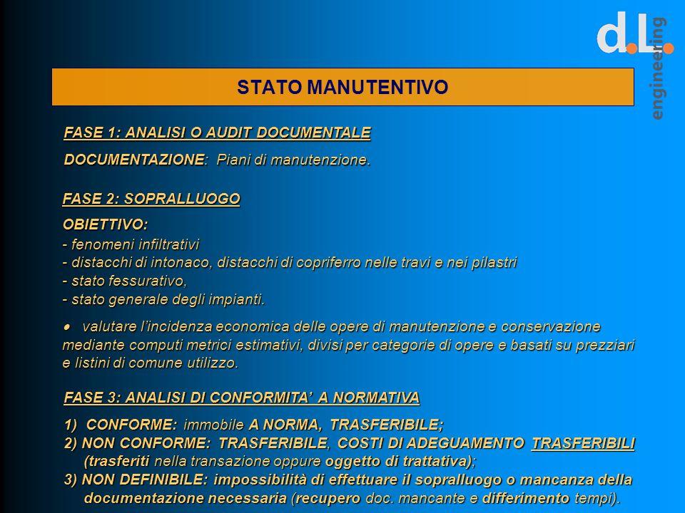 STATO MANUTENTIVO FASE 1: ANALISI O AUDIT DOCUMENTALE