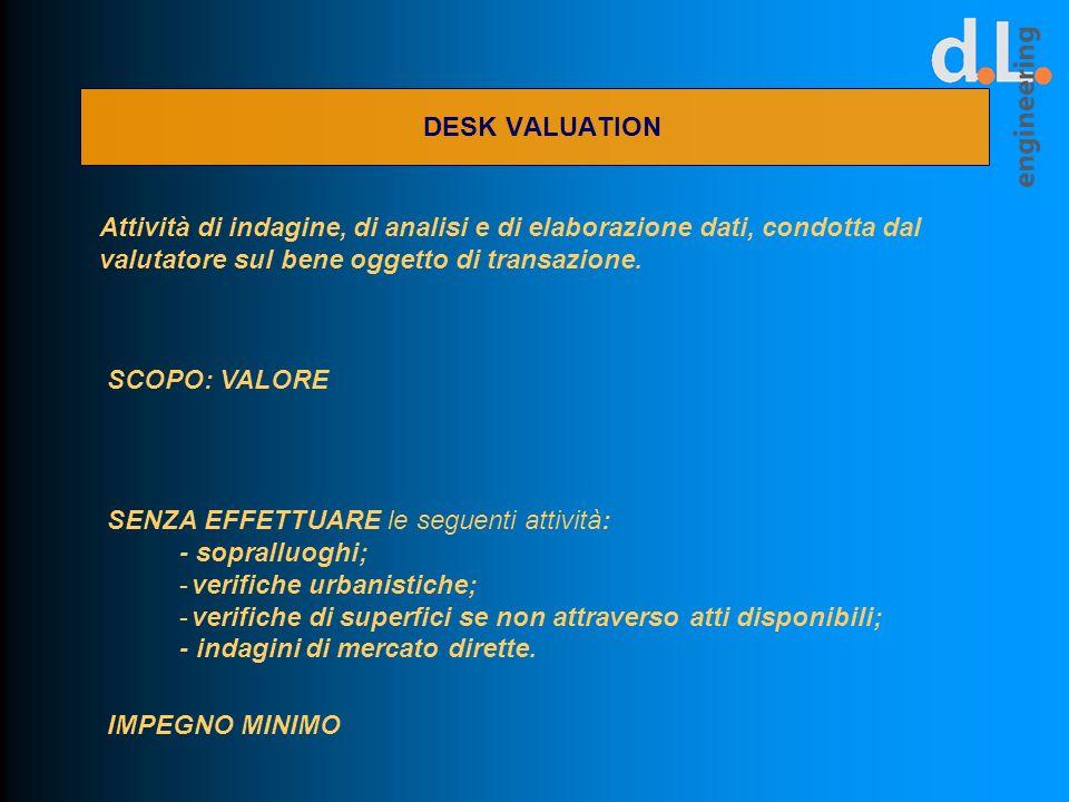 DESK VALUATION Attività di indagine, di analisi e di elaborazione dati, condotta dal valutatore sul bene oggetto di transazione.