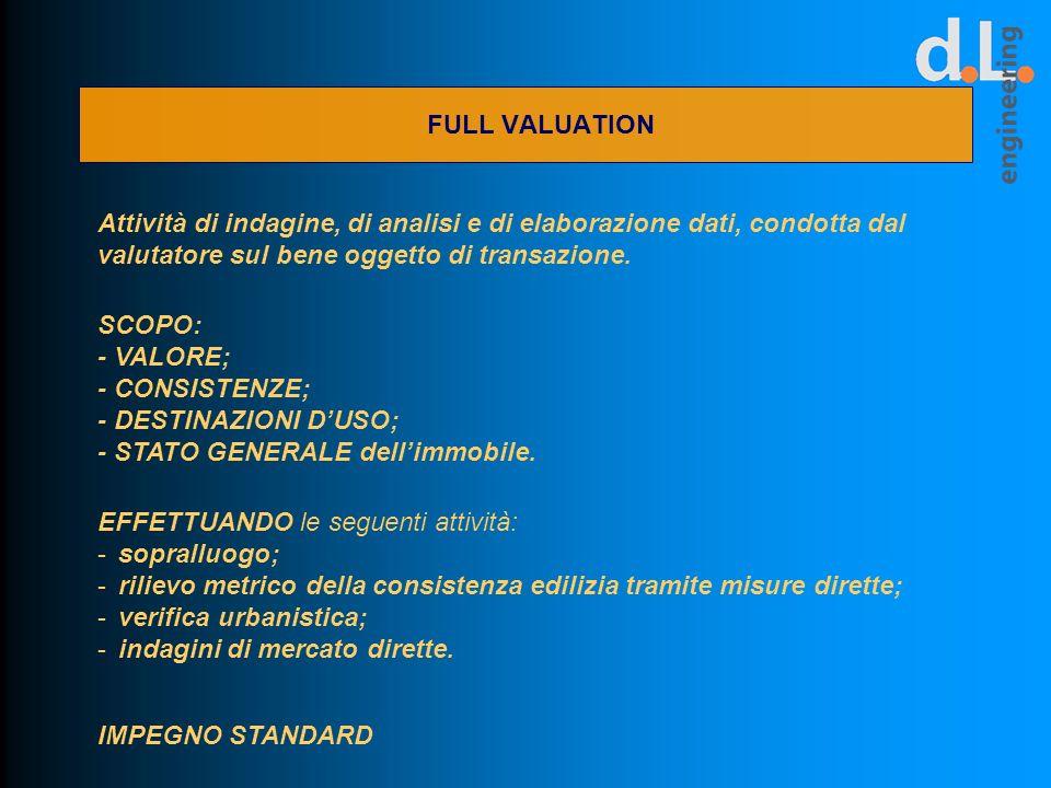 FULL VALUATIONAttività di indagine, di analisi e di elaborazione dati, condotta dal valutatore sul bene oggetto di transazione.