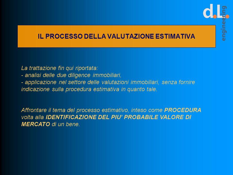 IL PROCESSO DELLA VALUTAZIONE ESTIMATIVA