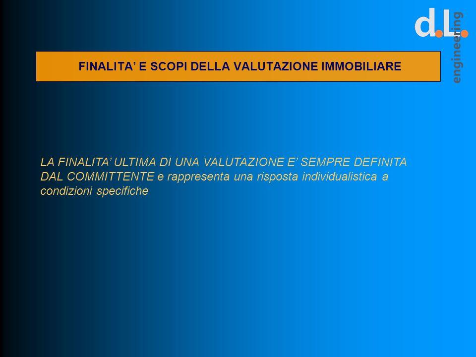 FINALITA' E SCOPI DELLA VALUTAZIONE IMMOBILIARE