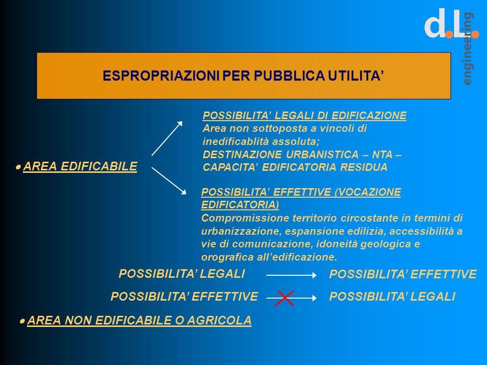ESPROPRIAZIONI PER PUBBLICA UTILITA'