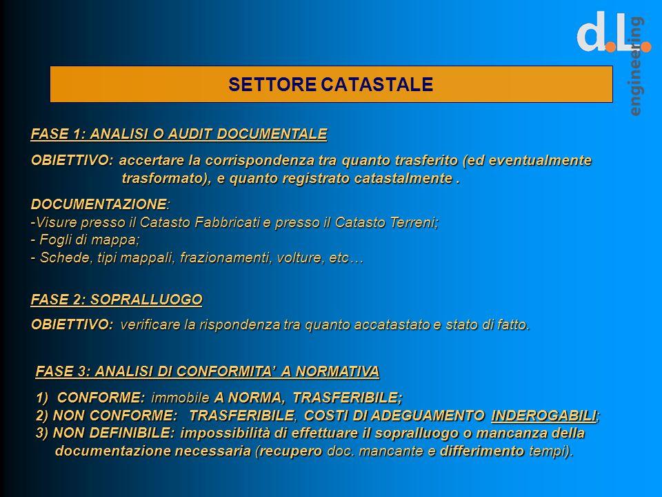 SETTORE CATASTALE FASE 1: ANALISI O AUDIT DOCUMENTALE