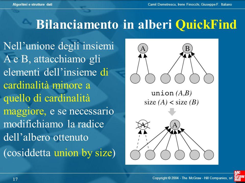 Bilanciamento in alberi QuickFind