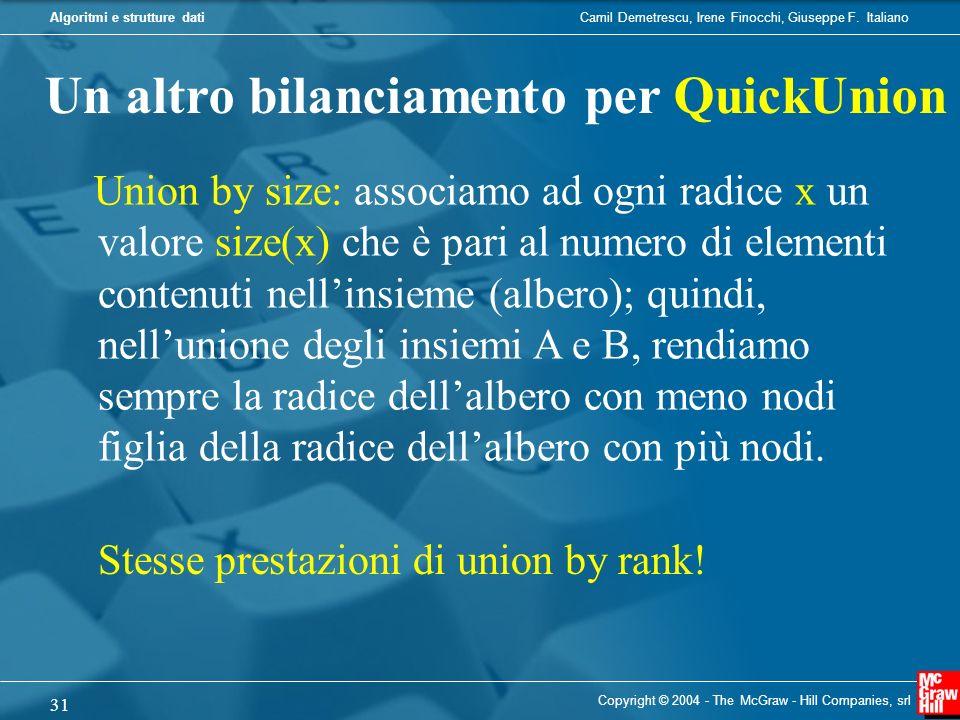 Un altro bilanciamento per QuickUnion