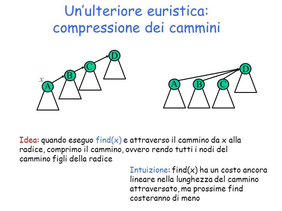 Un'ulteriore euristica: compressione dei cammini