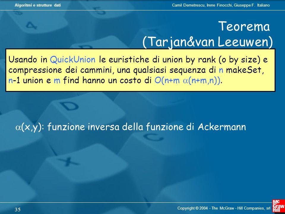 Teorema (Tarjan&van Leeuwen)