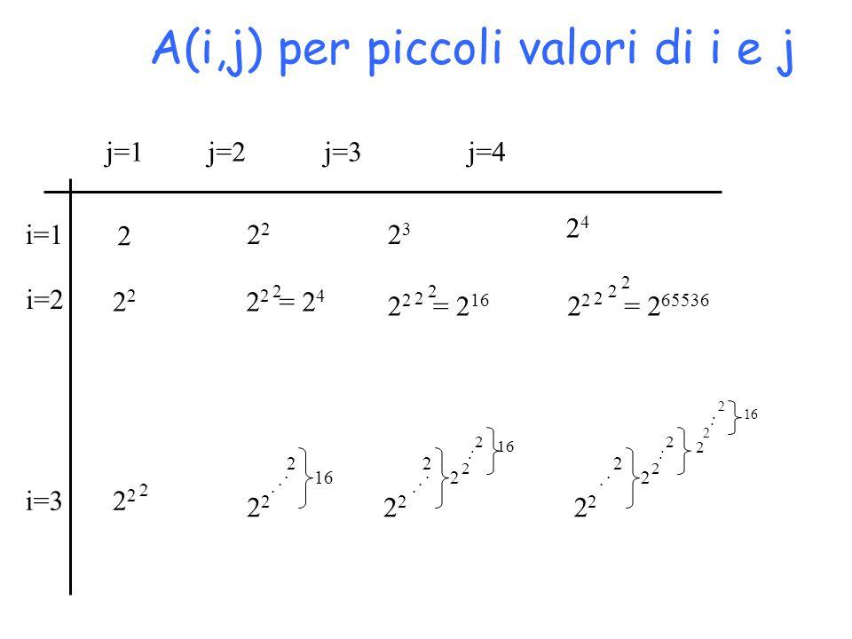 A(i,j) per piccoli valori di i e j