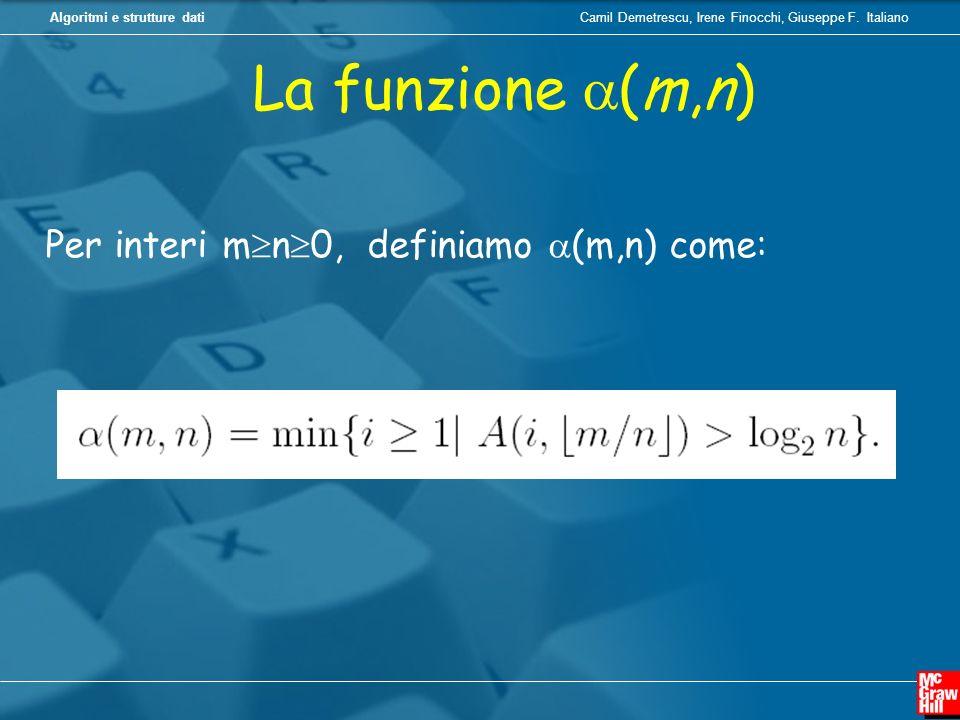 La funzione (m,n) Per interi mn0, definiamo (m,n) come: