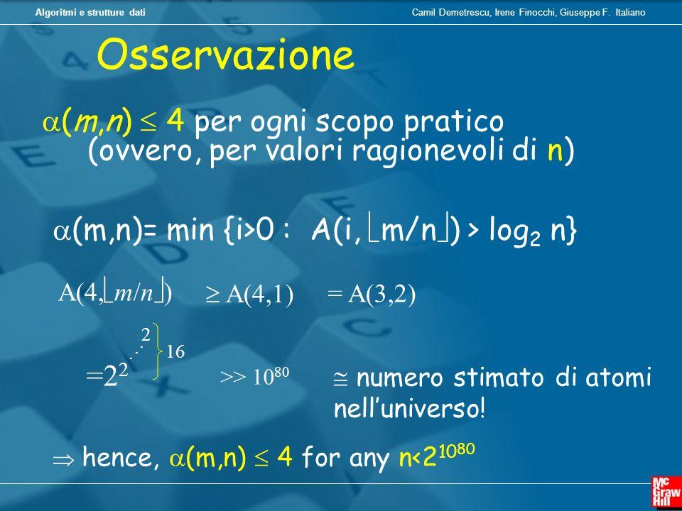 Osservazione (m,n)  4 per ogni scopo pratico (ovvero, per valori ragionevoli di n) (m,n)= min {i>0 : A(i, m/n) > log2 n}