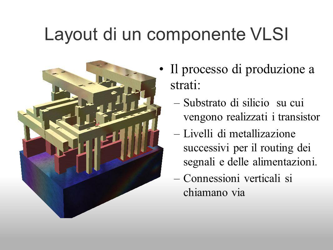 Layout di un componente VLSI