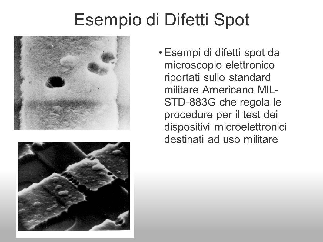 Esempio di Difetti Spot
