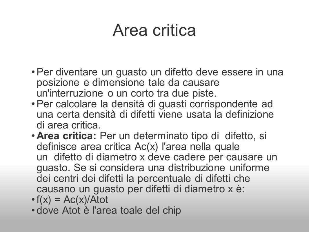 Area critica Per diventare un guasto un difetto deve essere in una posizione e dimensione tale da causare un interruzione o un corto tra due piste.