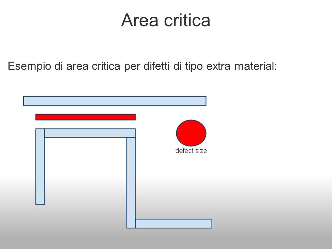 Area critica Esempio di area critica per difetti di tipo extra material:
