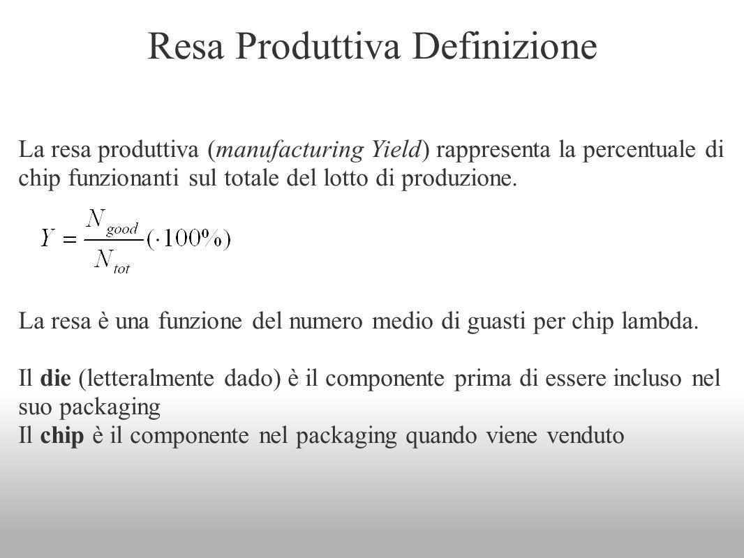 Resa Produttiva Definizione
