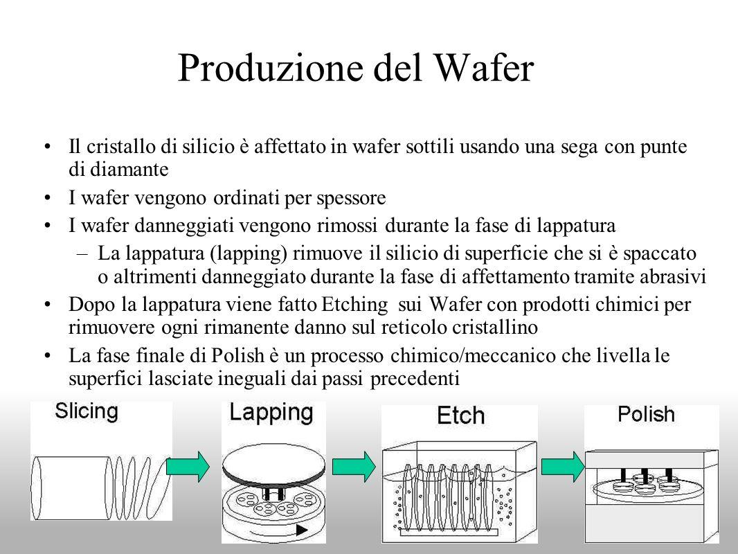 Produzione del Wafer Il cristallo di silicio è affettato in wafer sottili usando una sega con punte di diamante.